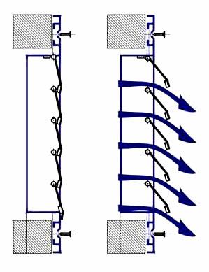 вентиляционная решетка инерционная